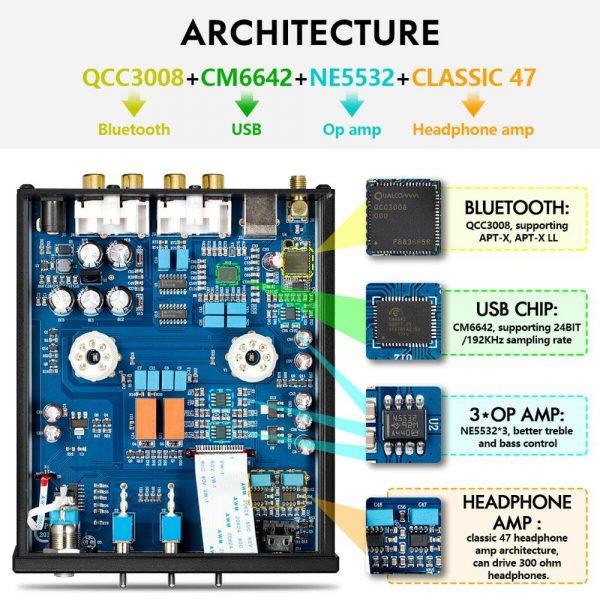 Nobsound HiFi Bluetooth 5.0 6J5 Valve Tube Preamp Bass Preamplifier Stereo Audio Headphone Amplifier USB DAC APTX 4