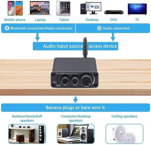 Fosi Audio Bluetooth 2 Channel Sound Power Stereo Amplifier TPA3116D2 Mini HiFi Digital Amp for Speakers 50W BT10A Treble & Bass 5